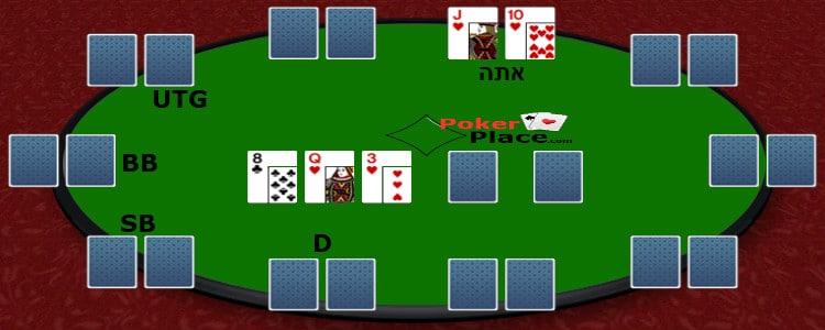 איך לשחק פוקר נכון עם גק עשר